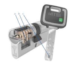 Benefits Of Mul-T-Lock MT5 and MT5 Plus